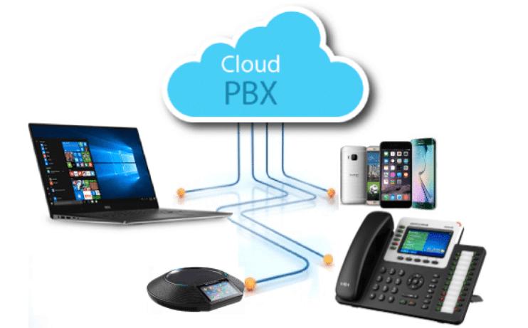 cloud ip pabx dankom